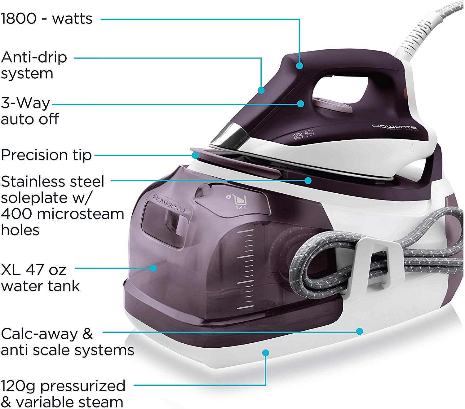Rowenta DG8520 Perfect Steam Station Review