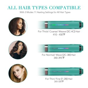Best Flat Iron for All Types of Hair