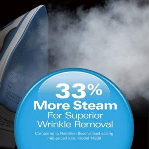 33% more steam