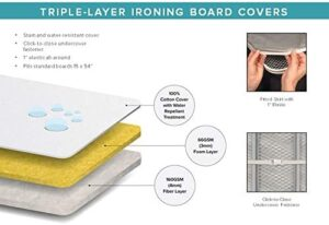 All-in-one triple layer construction