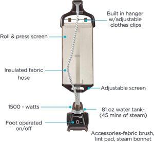 features of the rowenta master valvet garment steamer