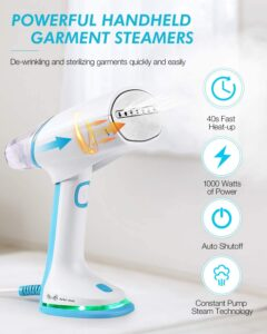 features of the BEAUTURAL Dual Voltage Travel Steamer